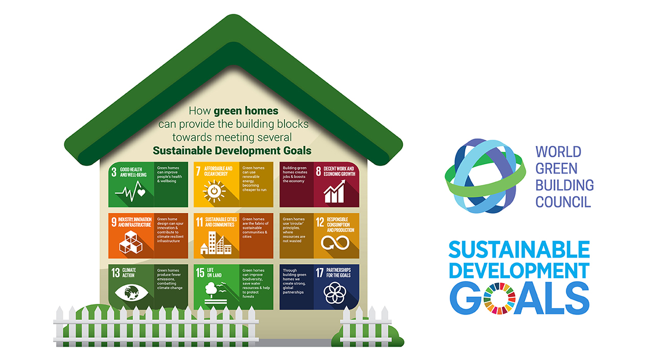 For Further Information On How Green Buildings Are Contributing To The Sdgs Read This Blog By Dominika Czerwinska Worldgbc S Director Of Membership And